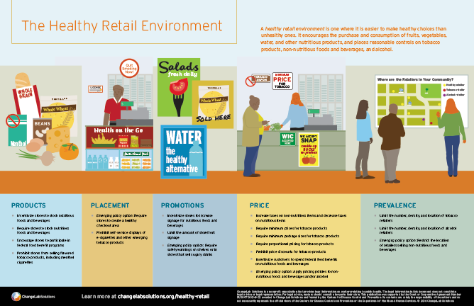 This Set Of 4 One Pagers Introduces The Rationale Behind And Benefits A Comprehensive Approach To Retail Environment Use Sample Talking Points