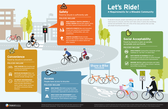 Safety, Convenience, Access, and Social Acceptability