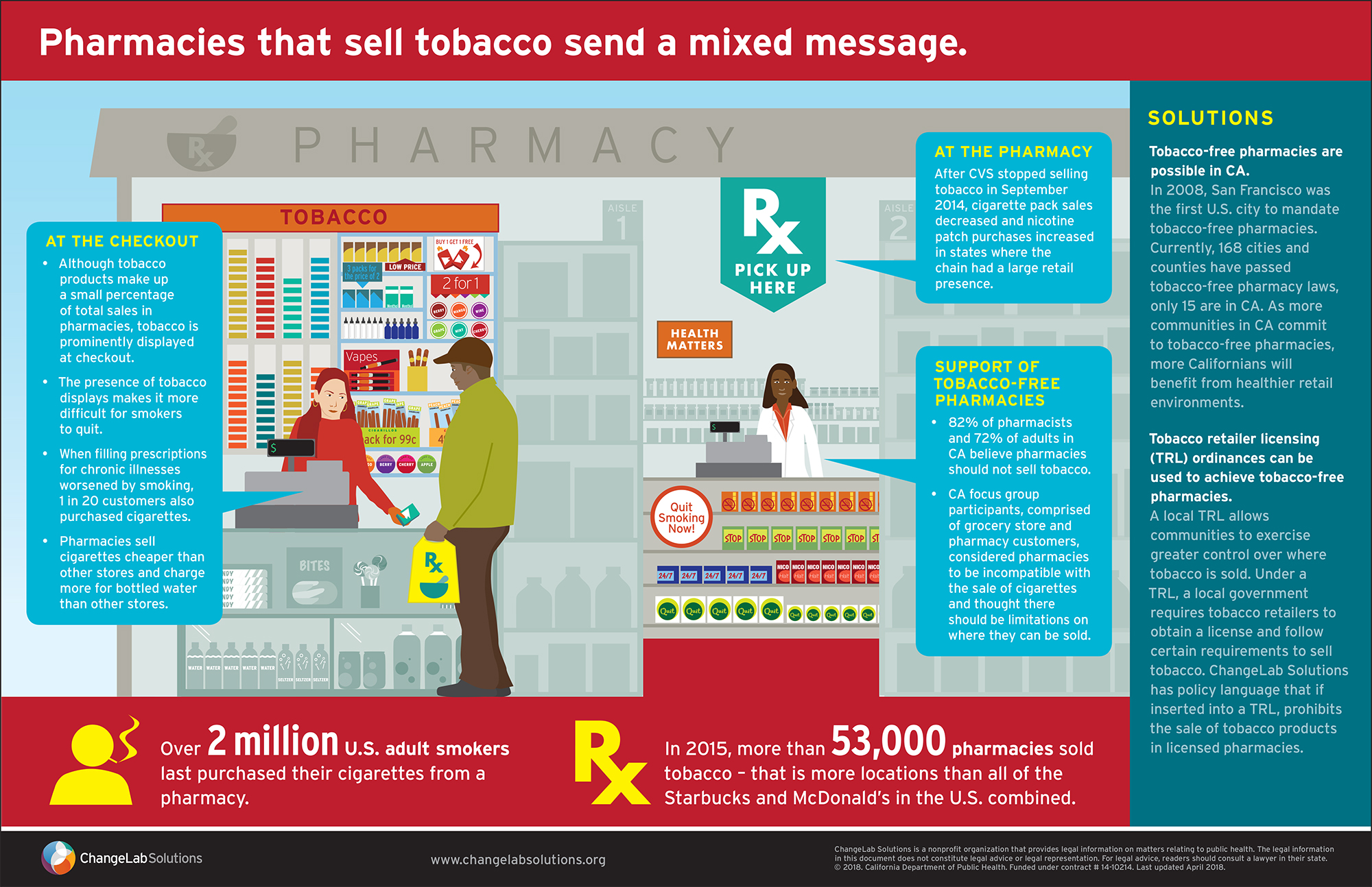 free patches to quit smoking california